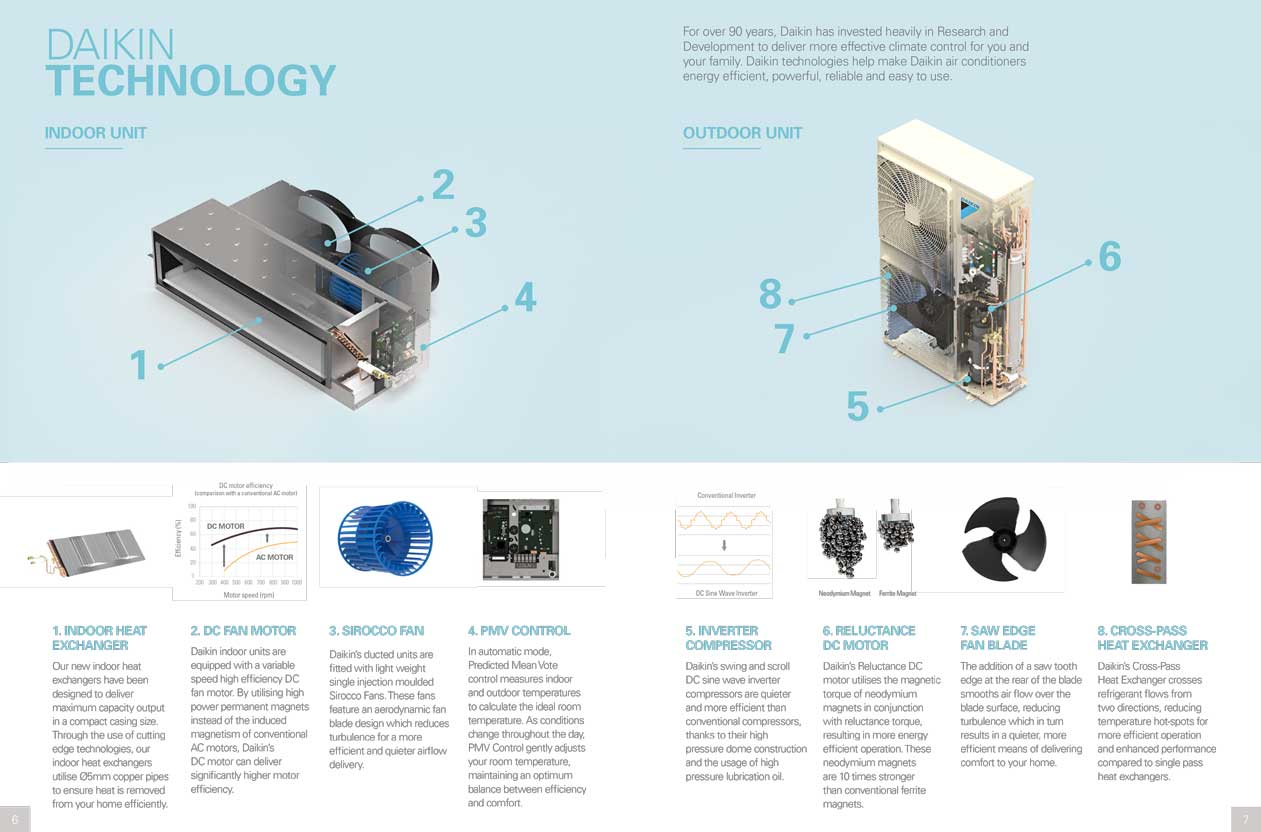 Daikin-Ducted-Air-Conditioning-Brochure-4