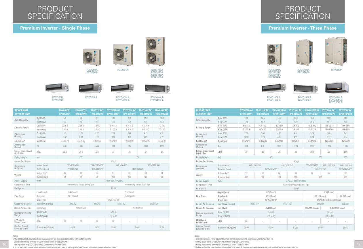 Daikin-Ducted-Air-Conditioning-Brochure-9